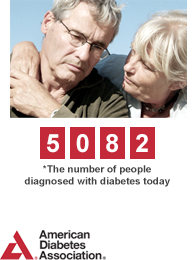5082 people will be diagnosed with diabetes today