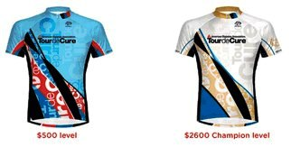 Tour Jerseys 2013