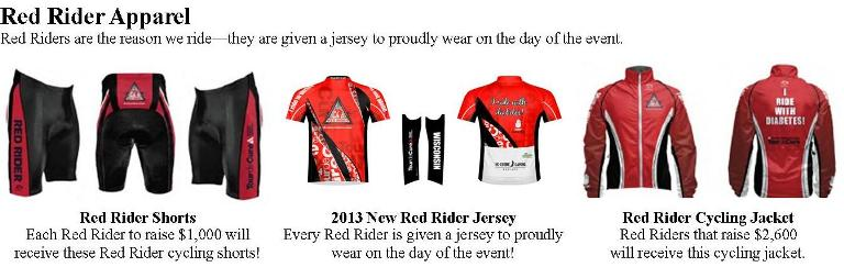 Red Rider Apparel