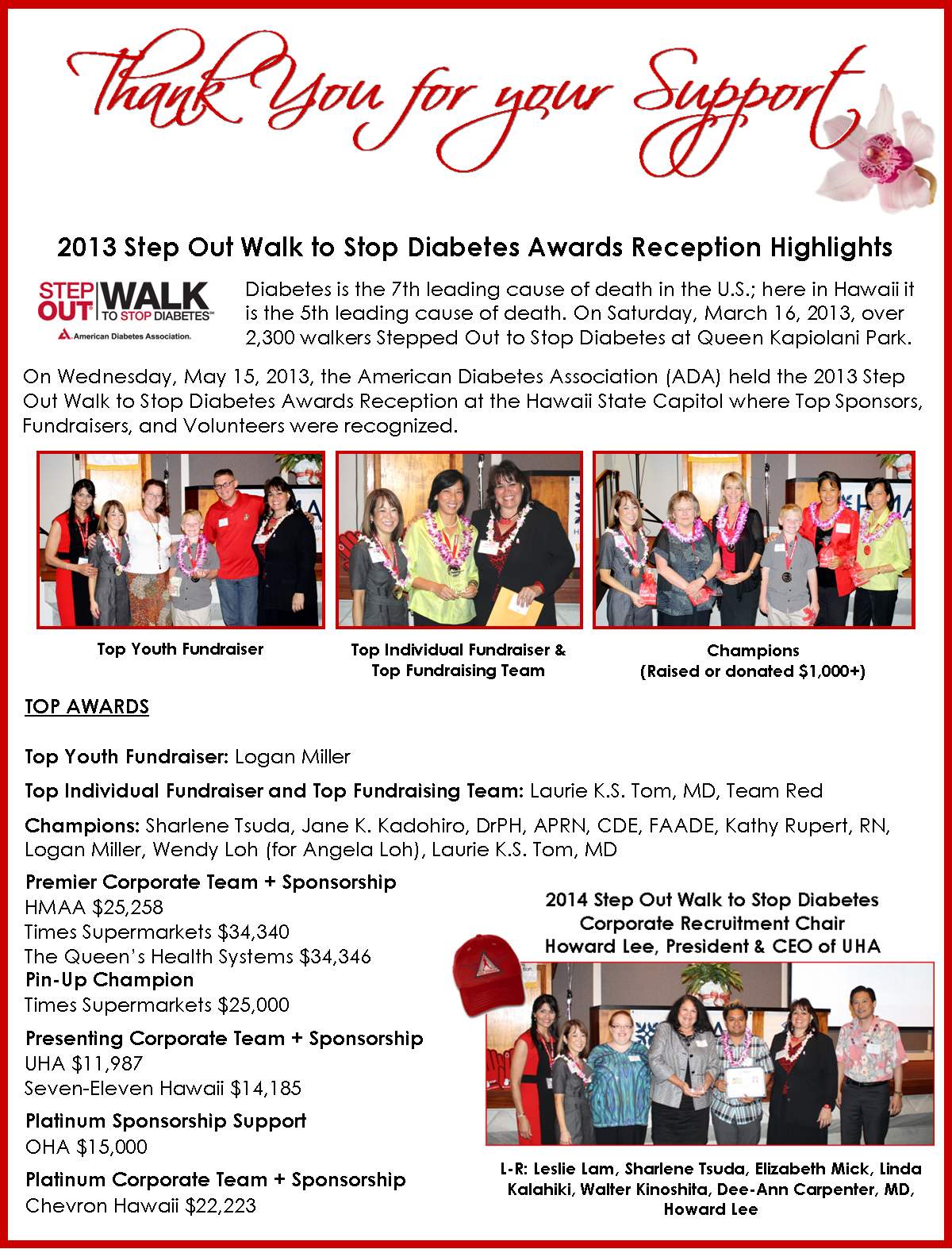 walk awards recap